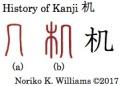 History of Kanji 机