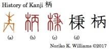 History of Kanji 柄