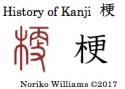 History of Kanji 梗