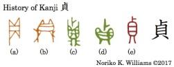 History of Kanji 貞