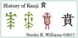 History of Kanji 賁(frame)