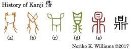 History of Kanji 鼎