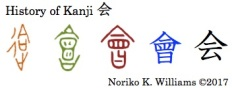 History of Kanji 会
