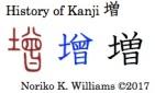 History of Kanji 増