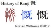 History of Kanji 慨