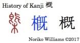 History of Kanji 概