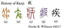 History of Kanji 疾