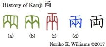 History of Kanji 両