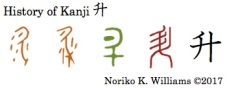 History of Kanji 升