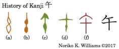 History of Kanji 午