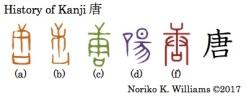 History of Kanji 唐
