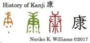 History of Kanji 康