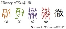 History of Kanji 徹