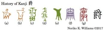 History of Kanji 爵