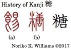 History of Kanji 糖