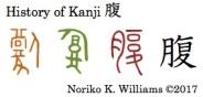 History of Kanji 腹