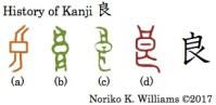 History of Kanji 良