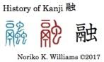 History of Kanji 融