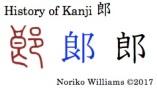 History of Kanji 郎