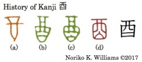 History of Kanji 酉