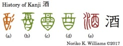 History of Kanji 酒2