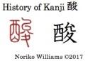 History of Kanji 酸