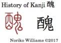 History of Kanji 醜