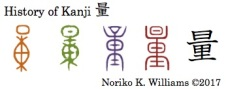 History of Kanji 量
