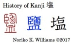 History of Kanji 塩