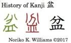 History of Kanji 盆