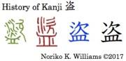 History of Kanji 盗