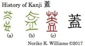 History of Kanji 蓋