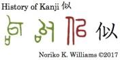 History of Kanji 似