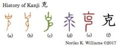 History of Kanji 克