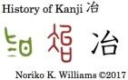 History of Kanji 冶