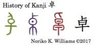 History of Kanji 卓