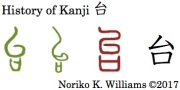 History of Kanji 台