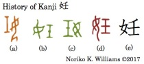 History of Kanji 妊