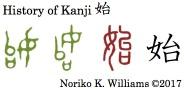 History of Kanji 始