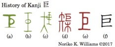History of Kanji 巨
