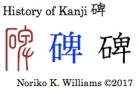 History of Kanji 碑