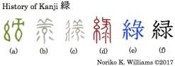 History of Kanji 緑