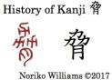 History of Kanji 脅