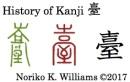 History of Kanji 臺