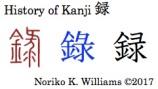 History of Kanji 録