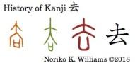 History of Kanji 去