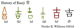History of Kanji 吉