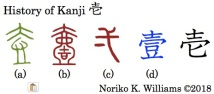 History of Kanji 壱