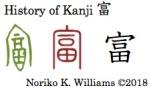 History of Kanji 富