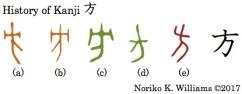 History of Kanji 方